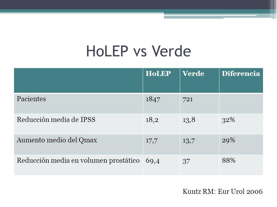 HoLEP vs Verde HoLEP Verde Diferencia Pacientes 1847 721