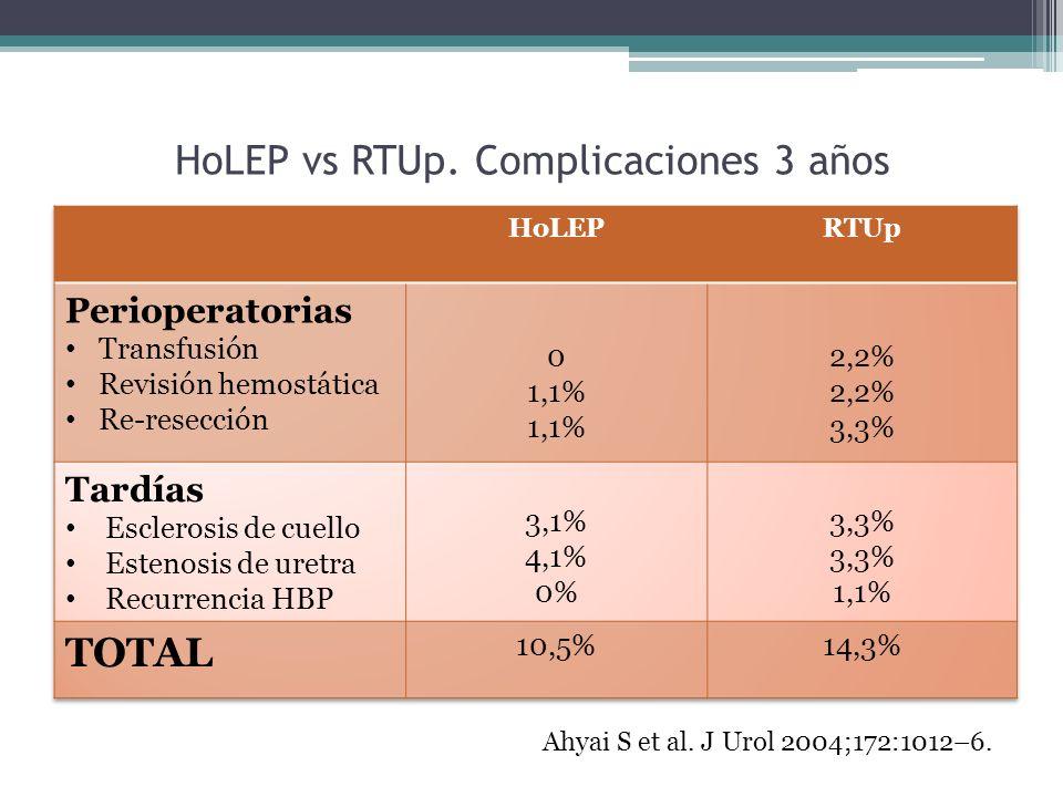 HoLEP vs RTUp. Complicaciones 3 años