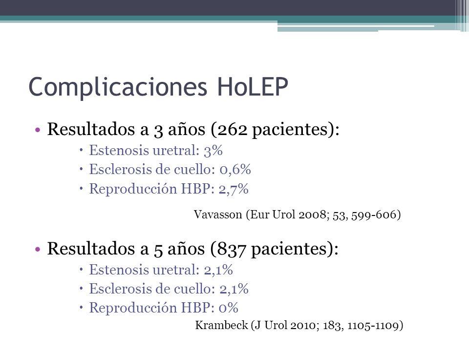 Complicaciones HoLEP Resultados a 3 años (262 pacientes):