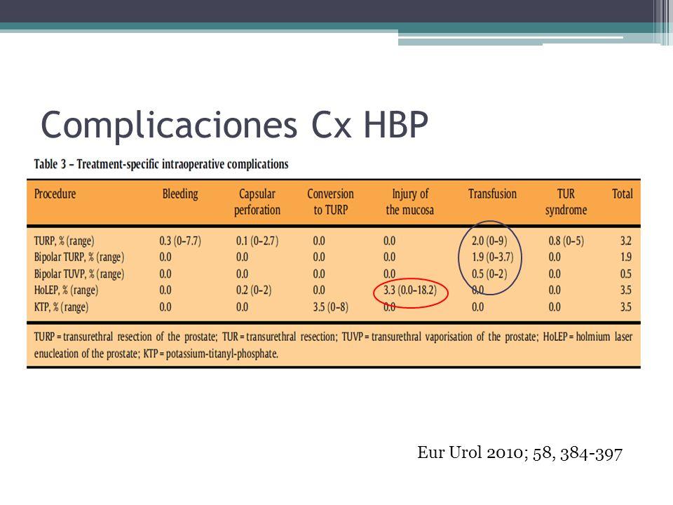 Complicaciones Cx HBP Vavasson (Eur Urol 2008; 53, 599-606)