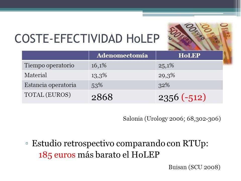 COSTE-EFECTIVIDAD HoLEP