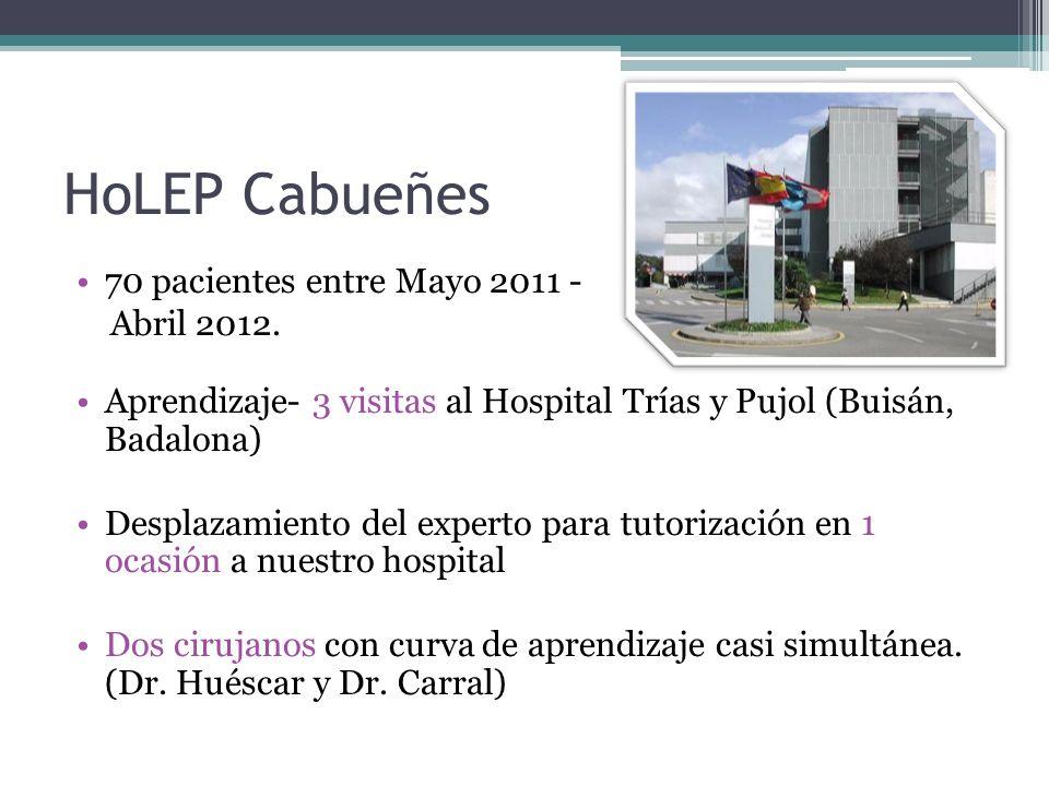 HoLEP Cabueñes 70 pacientes entre Mayo 2011 - Abril 2012.