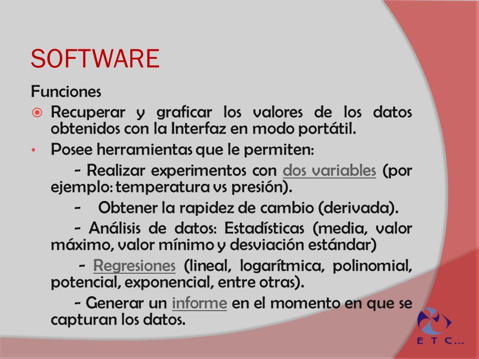 SOFTWARE Funciones. Recuperar y graficar los valores de los datos obtenidos con la Interfaz en modo portátil.