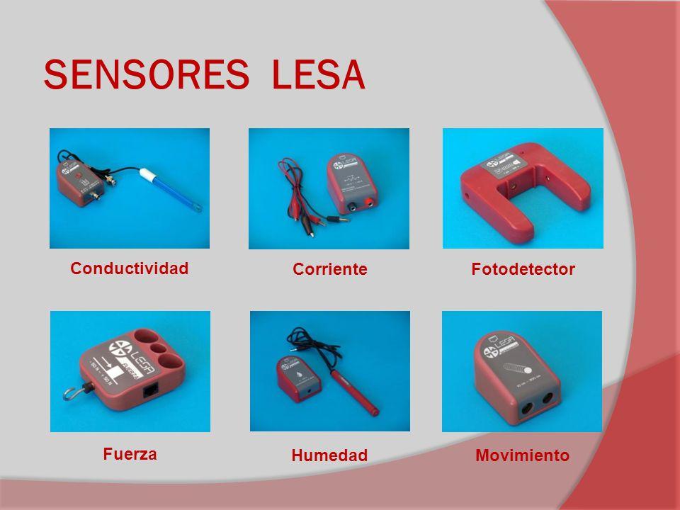 SENSORES LESA Conductividad Corriente Fotodetector Fuerza Humedad