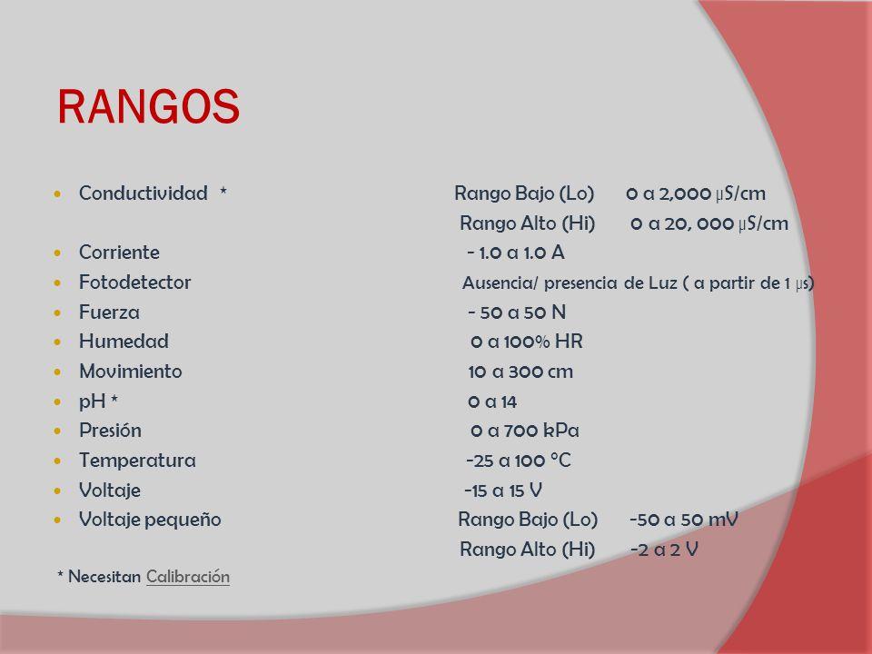 RANGOS Conductividad * Rango Bajo (Lo) 0 a 2,000 µS/cm