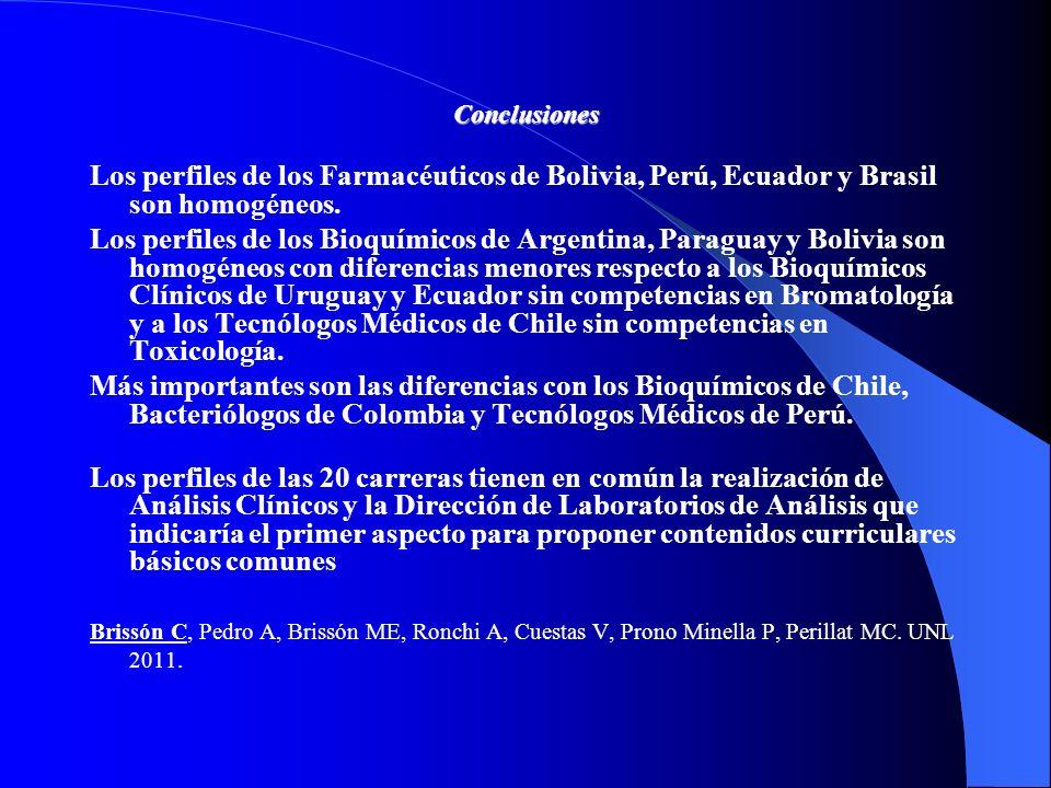 Conclusiones Los perfiles de los Farmacéuticos de Bolivia, Perú, Ecuador y Brasil son homogéneos.