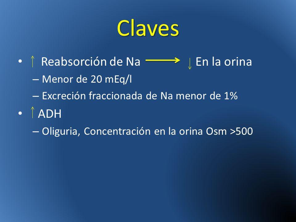 Claves Reabsorción de Na En la orina ADH Menor de 20 mEq/l