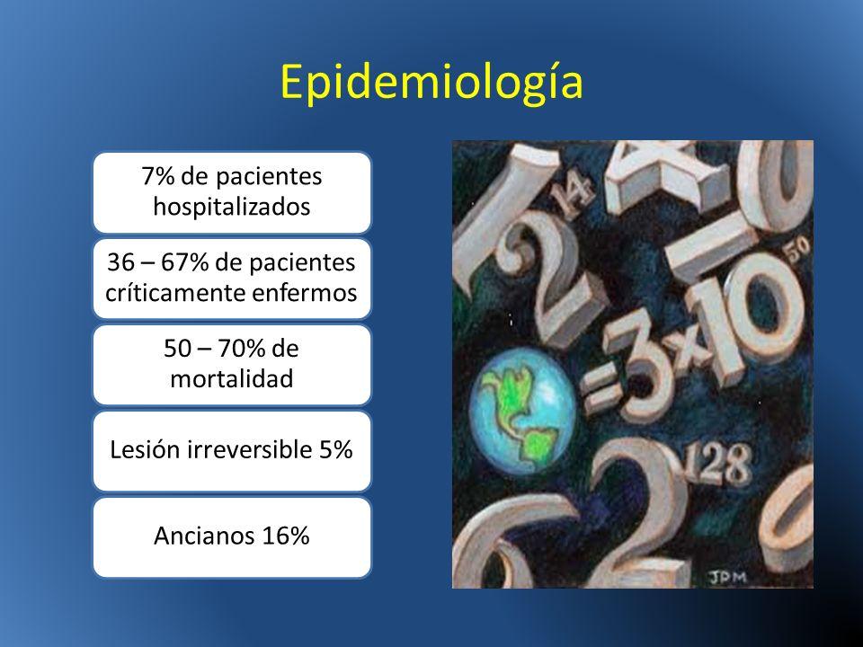 Epidemiología 7% de pacientes hospitalizados