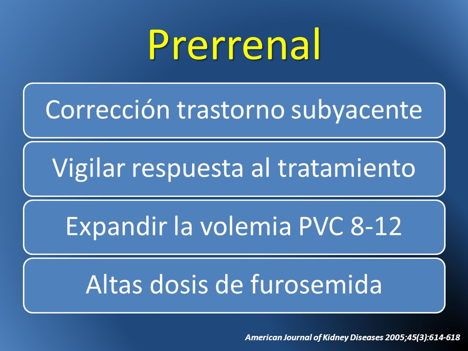 Prerrenal Corrección trastorno subyacente