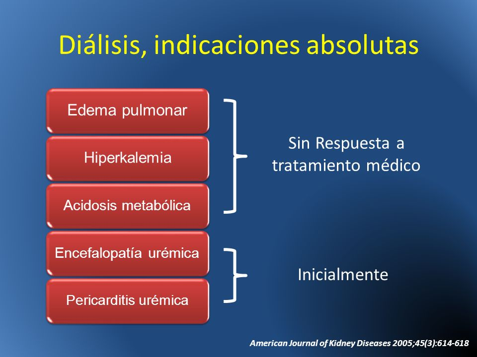 Diálisis, indicaciones absolutas