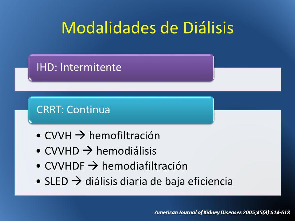Modalidades de Diálisis