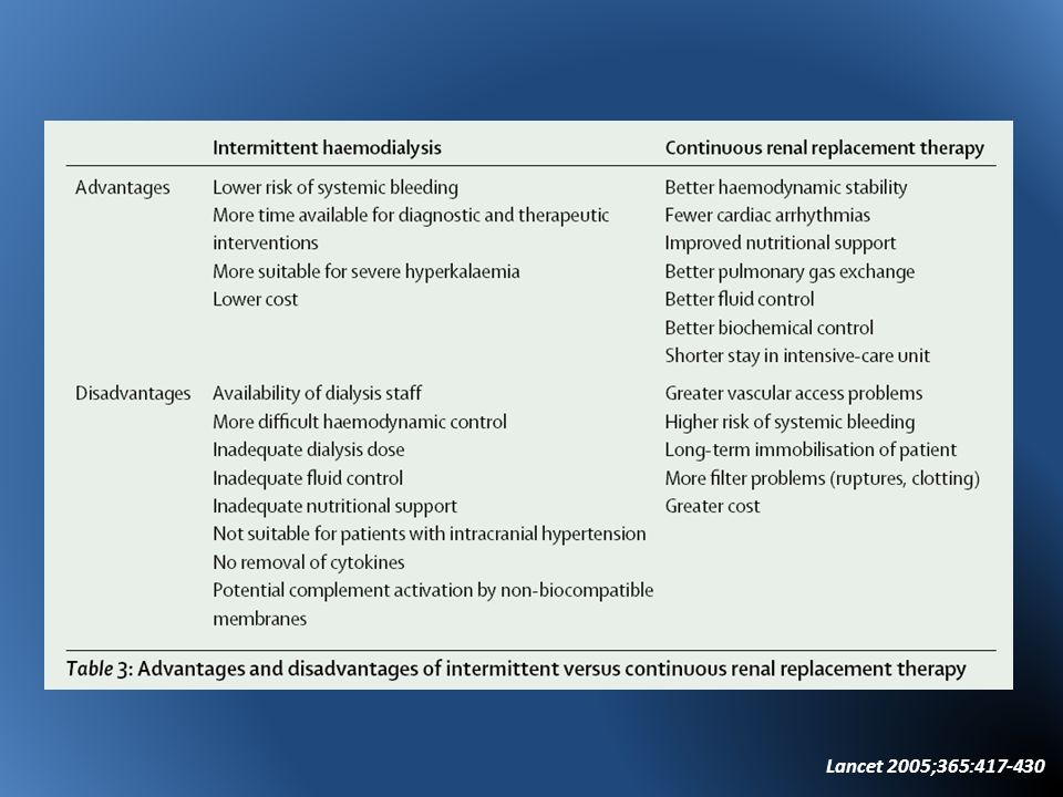 Lancet 2005;365:417-430