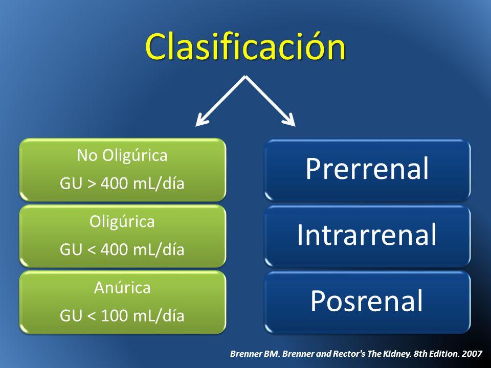 Clasificación Prerrenal Intrarrenal Posrenal No Oligúrica