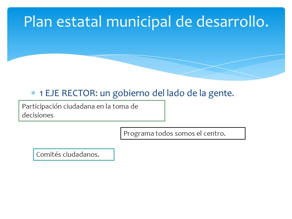 Plan estatal municipal de desarrollo.