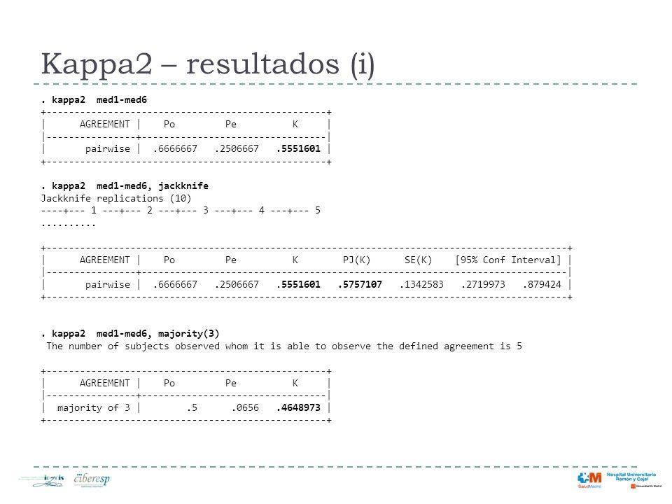 Kappa2 – resultados (i)