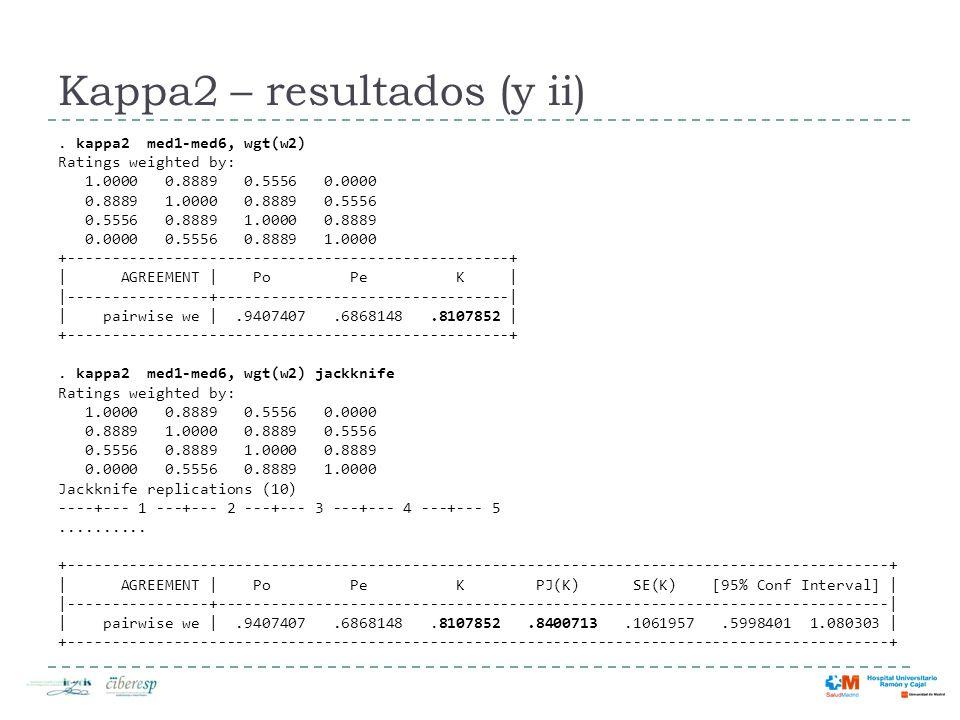 Kappa2 – resultados (y ii)