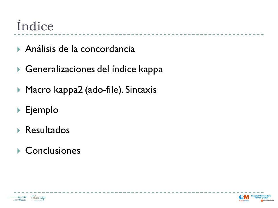 Índice Análisis de la concordancia Generalizaciones del índice kappa