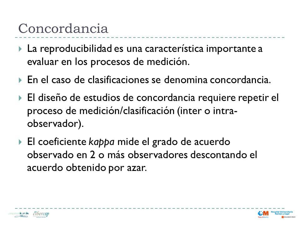 Concordancia La reproducibilidad es una característica importante a evaluar en los procesos de medición.