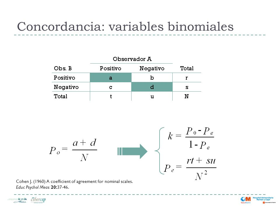 Concordancia: variables binomiales