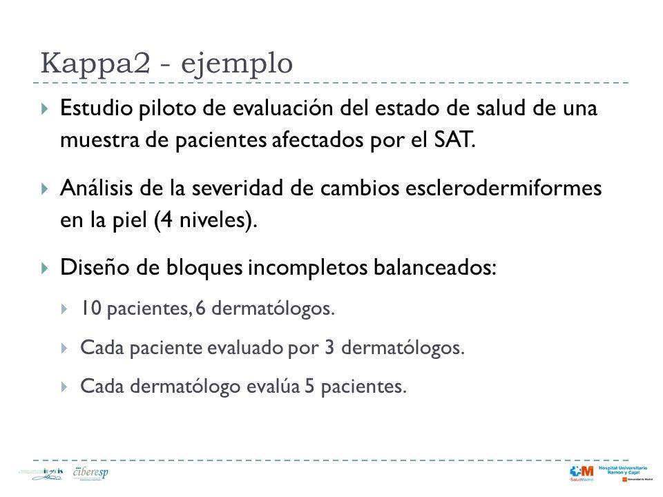 Kappa2 - ejemplo Estudio piloto de evaluación del estado de salud de una muestra de pacientes afectados por el SAT.