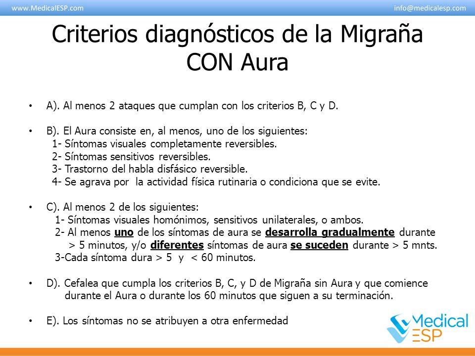 Criterios diagnósticos de la Migraña CON Aura