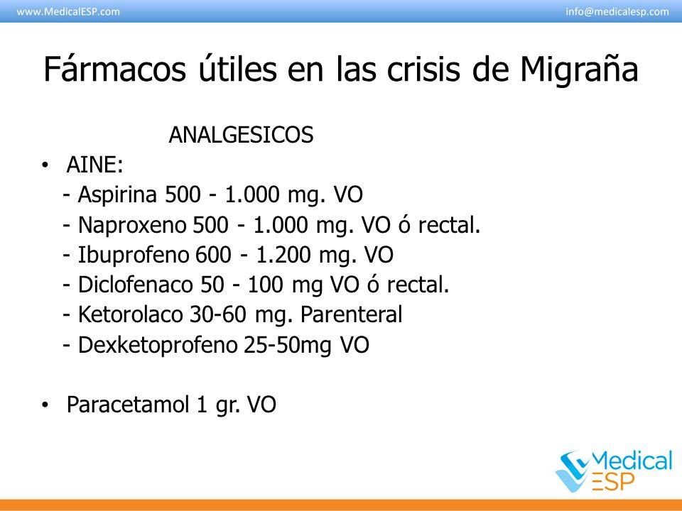Fármacos útiles en las crisis de Migraña