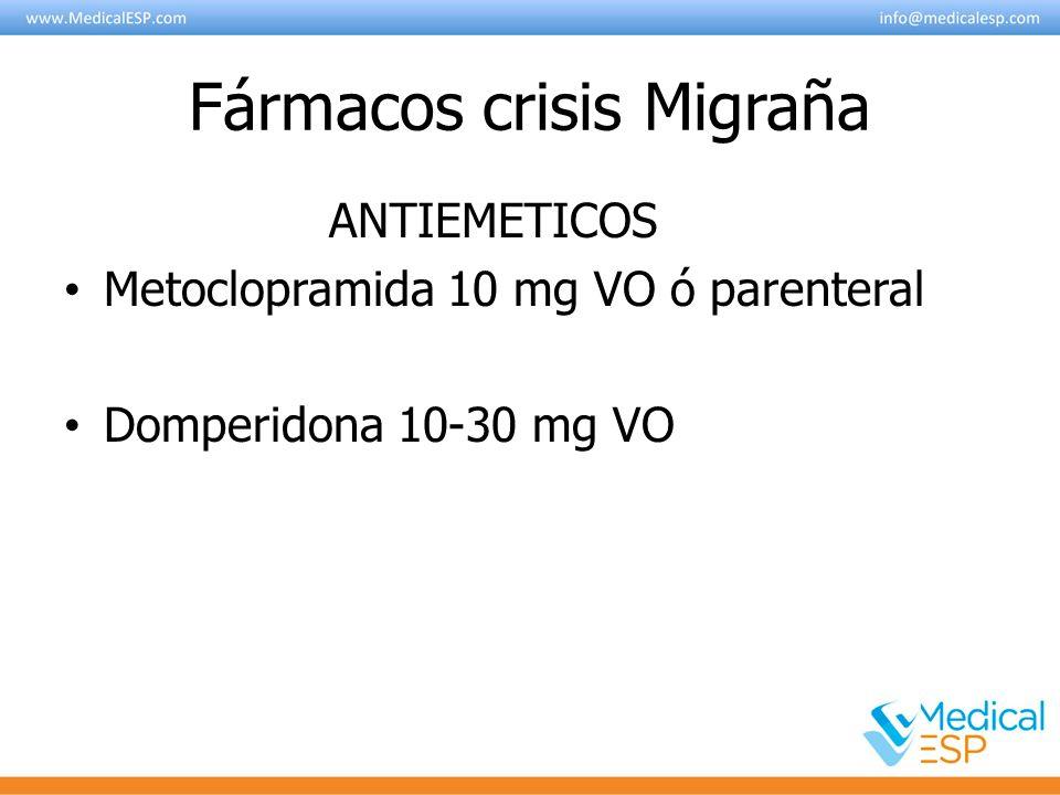 Fármacos crisis Migraña