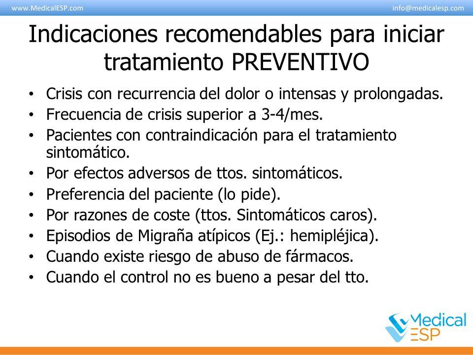 Indicaciones recomendables para iniciar tratamiento PREVENTIVO
