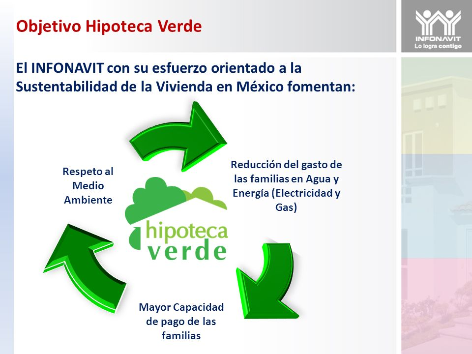 Objetivo Hipoteca Verde