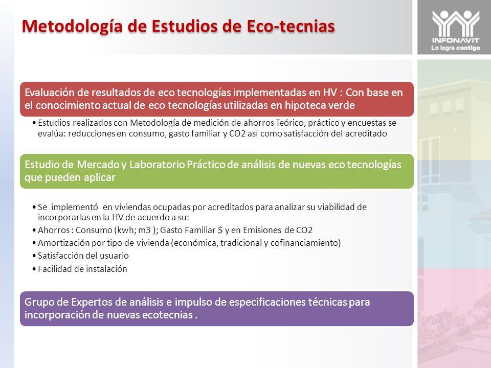 Metodología de Estudios de Eco-tecnias
