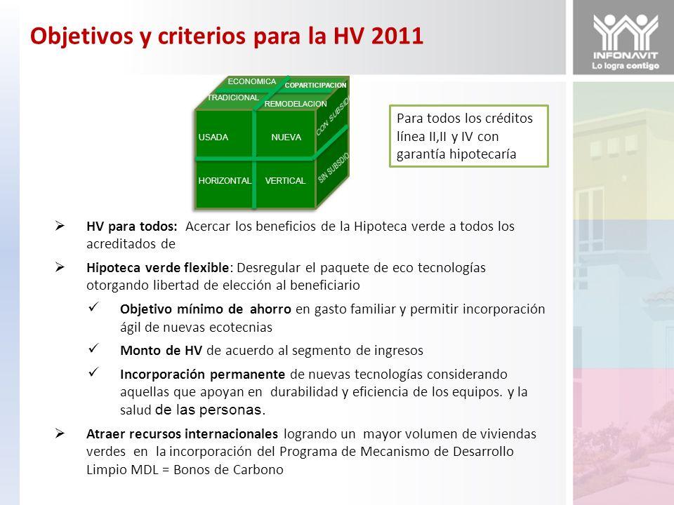 Objetivos y criterios para la HV 2011