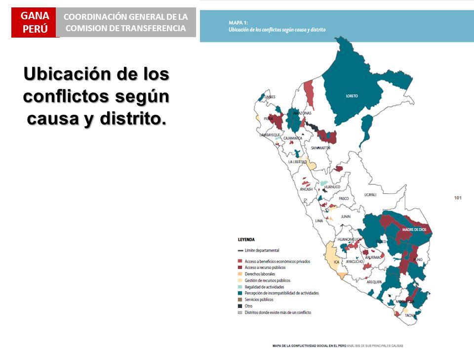 Ubicación de los conflictos según causa y distrito.