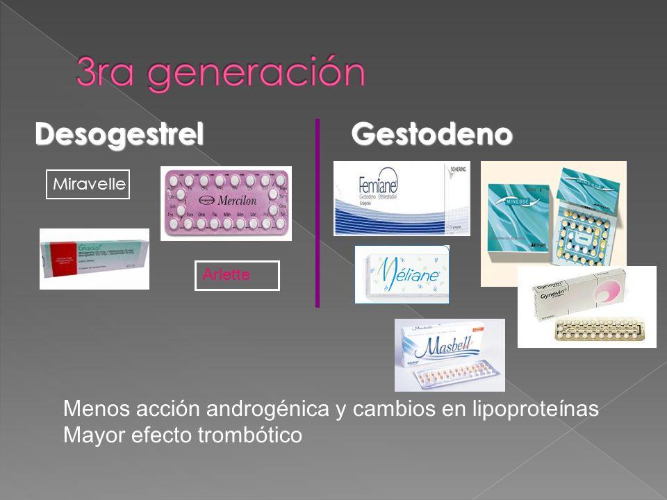 3ra generación Desogestrel Gestodeno
