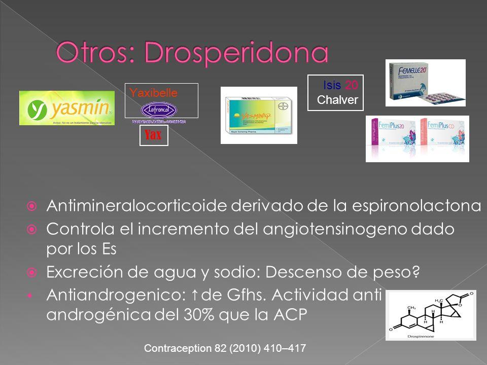 Otros: Drosperidona Isis 20. Chalver. Antimineralocorticoide derivado de la espironolactona.