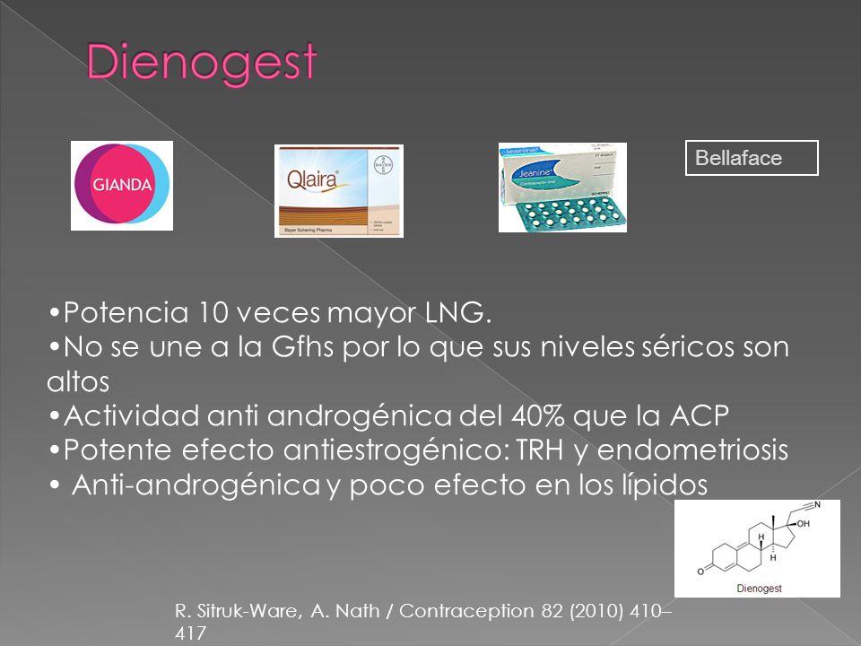 Dienogest Potencia 10 veces mayor LNG.