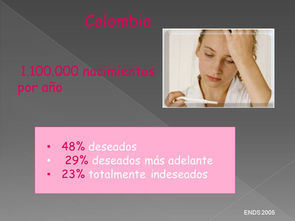Colombia 48% deseados 29% deseados más adelante
