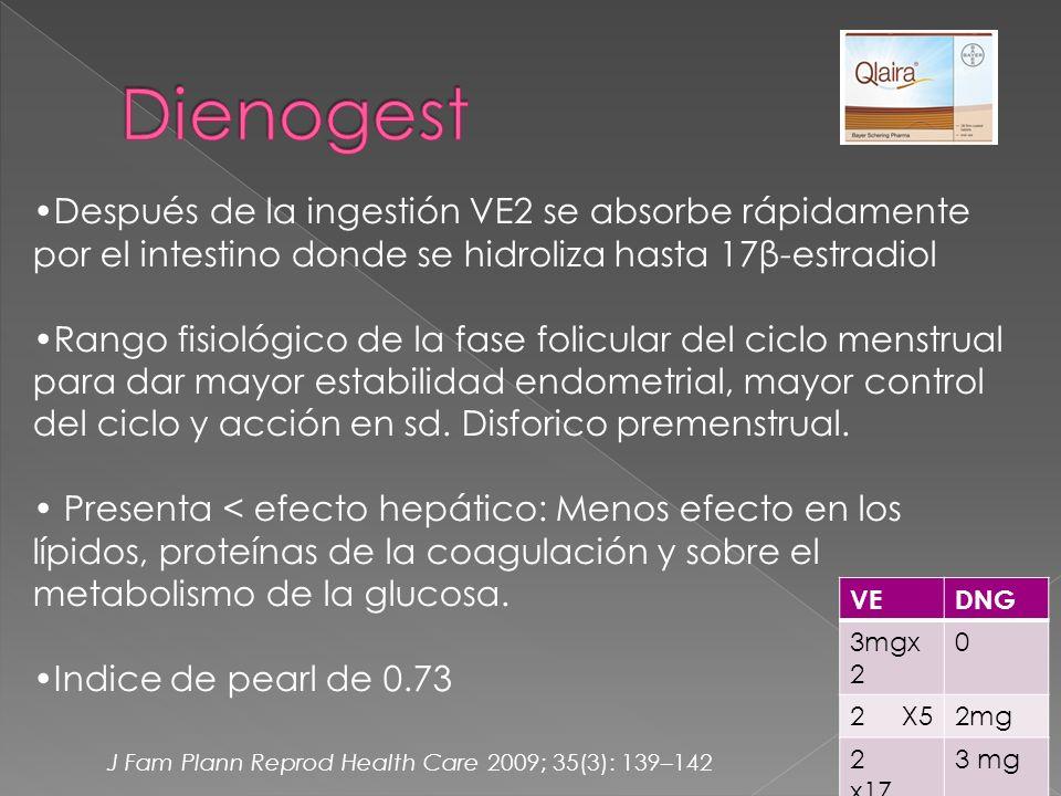 Dienogest Después de la ingestión VE2 se absorbe rápidamente por el intestino donde se hidroliza hasta 17β-estradiol.
