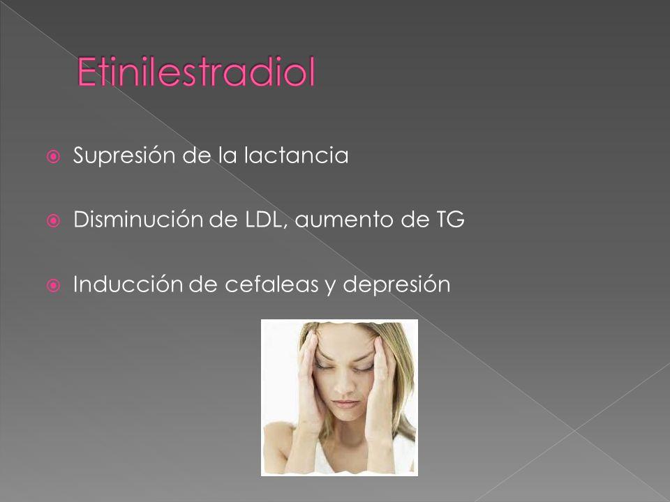 Etinilestradiol Supresión de la lactancia