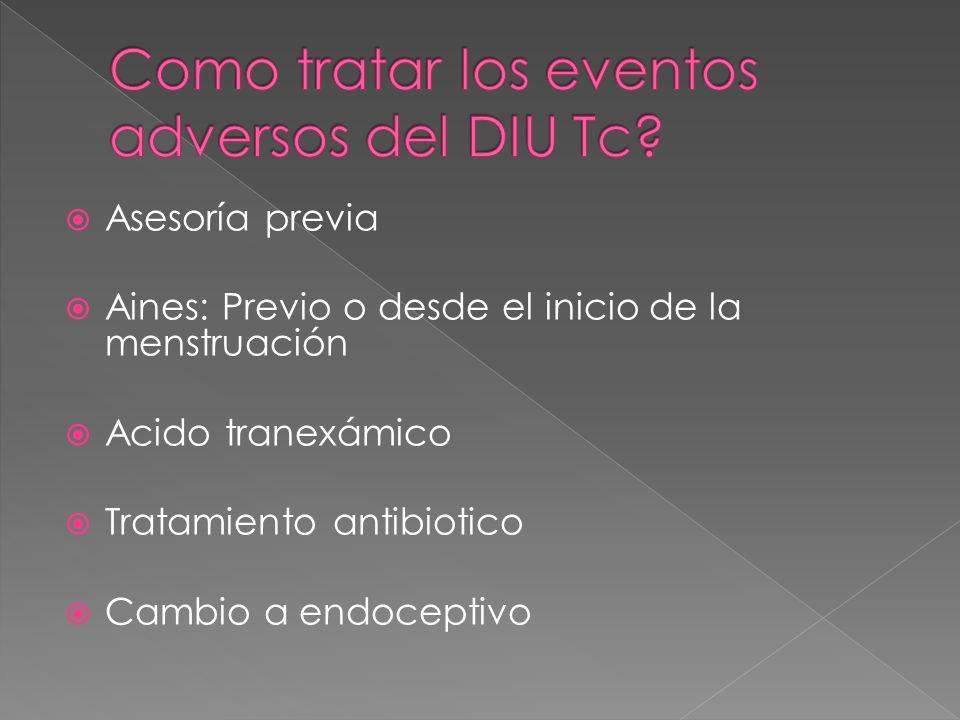 Como tratar los eventos adversos del DIU Tc