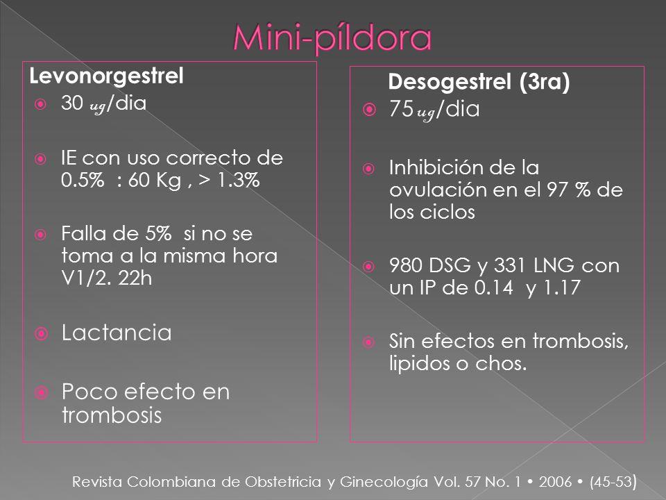 Mini-píldora Levonorgestrel Desogestrel (3ra) 75 ug/dia Lactancia