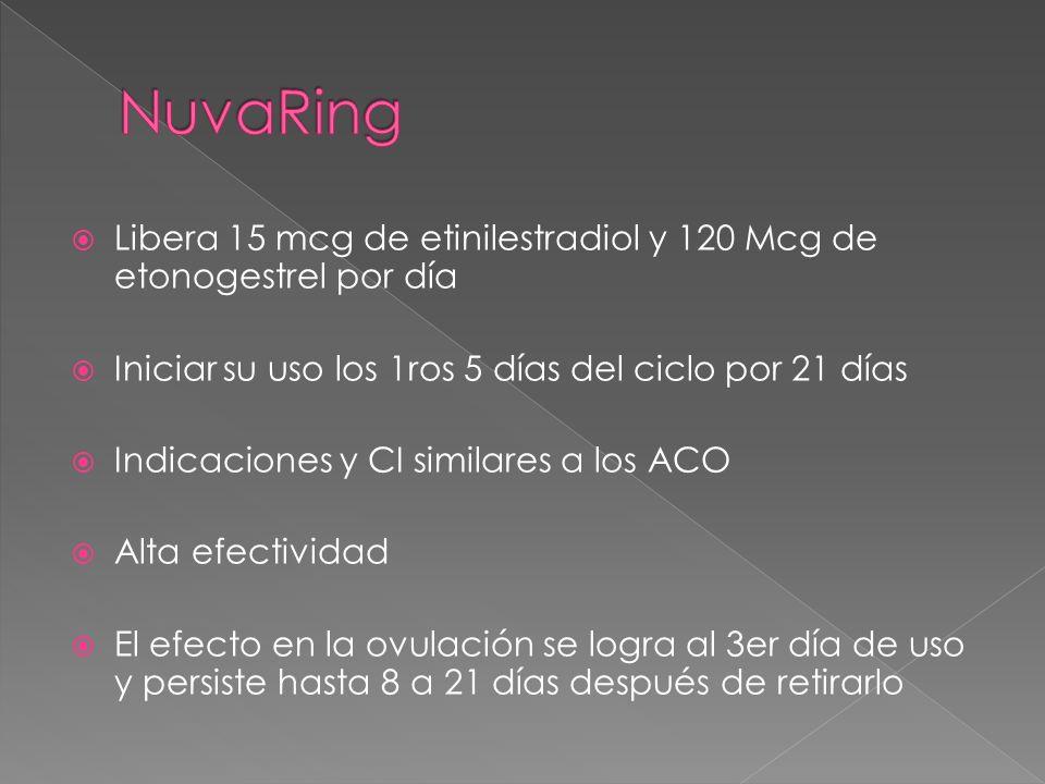 NuvaRing Libera 15 mcg de etinilestradiol y 120 Mcg de etonogestrel por día. Iniciar su uso los 1ros 5 días del ciclo por 21 días.