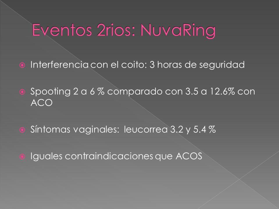 Eventos 2rios: NuvaRing