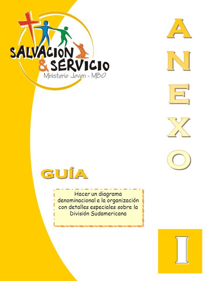 A N. E. X. O. GUÍA. Hacer un diagrama denominacional e la organización con detalles especiales sobre la División Sudamericana.