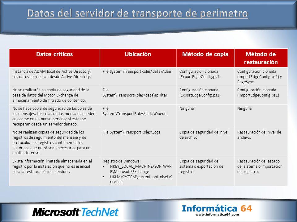 Datos del servidor de transporte de perímetro