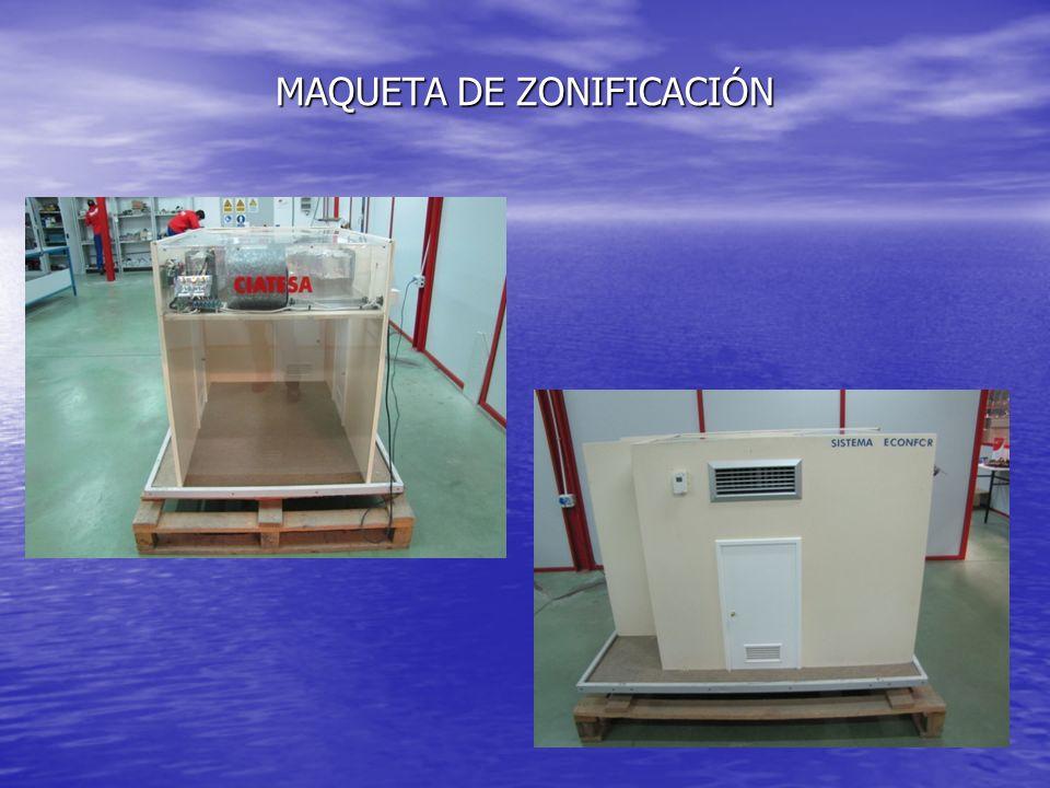 MAQUETA DE ZONIFICACIÓN