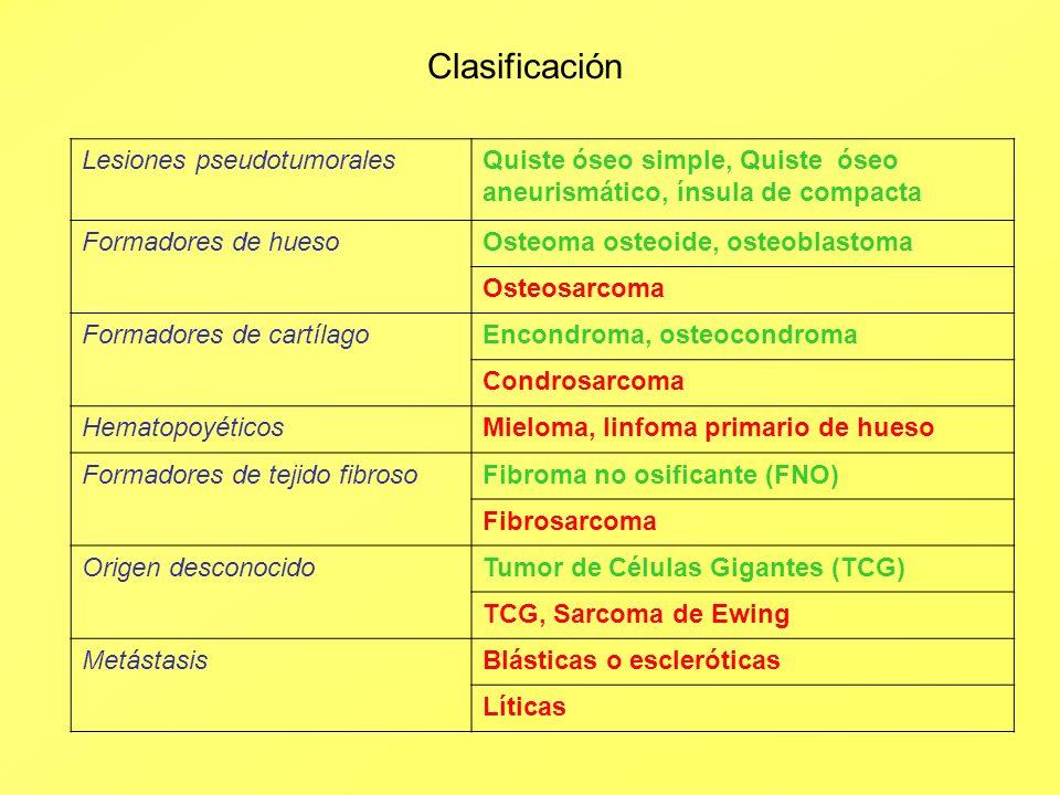 Clasificación Lesiones pseudotumorales