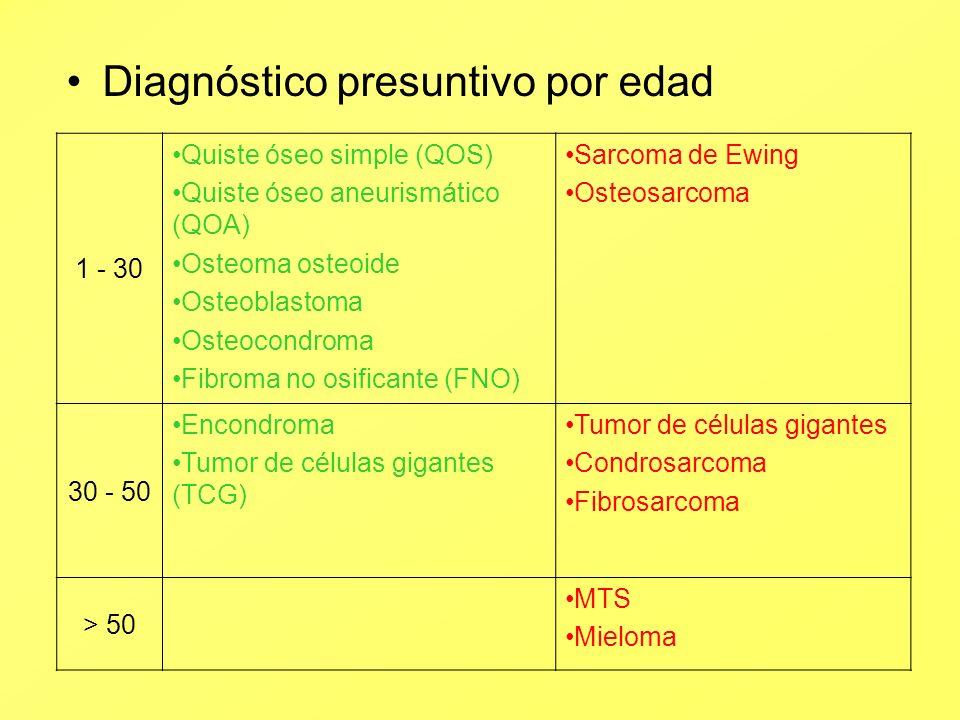 Diagnóstico presuntivo por edad