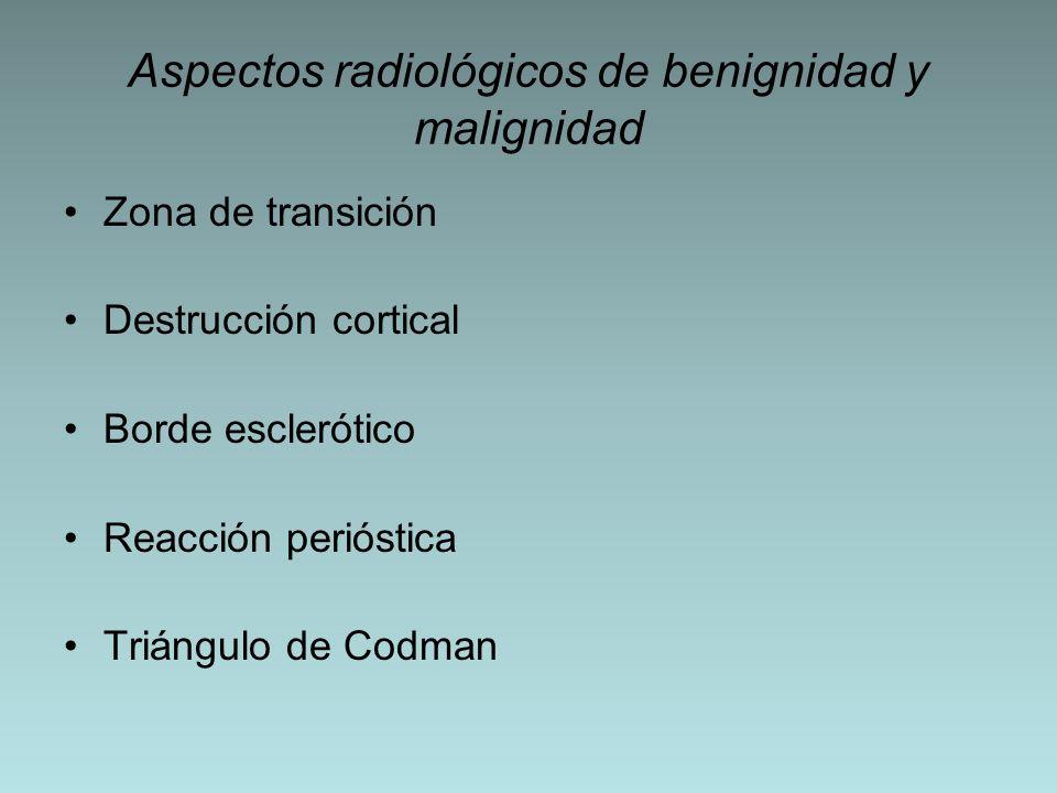 Aspectos radiológicos de benignidad y malignidad