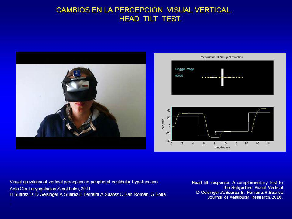 CAMBIOS EN LA PERCEPCION VISUAL VERTICAL. HEAD TILT TEST.