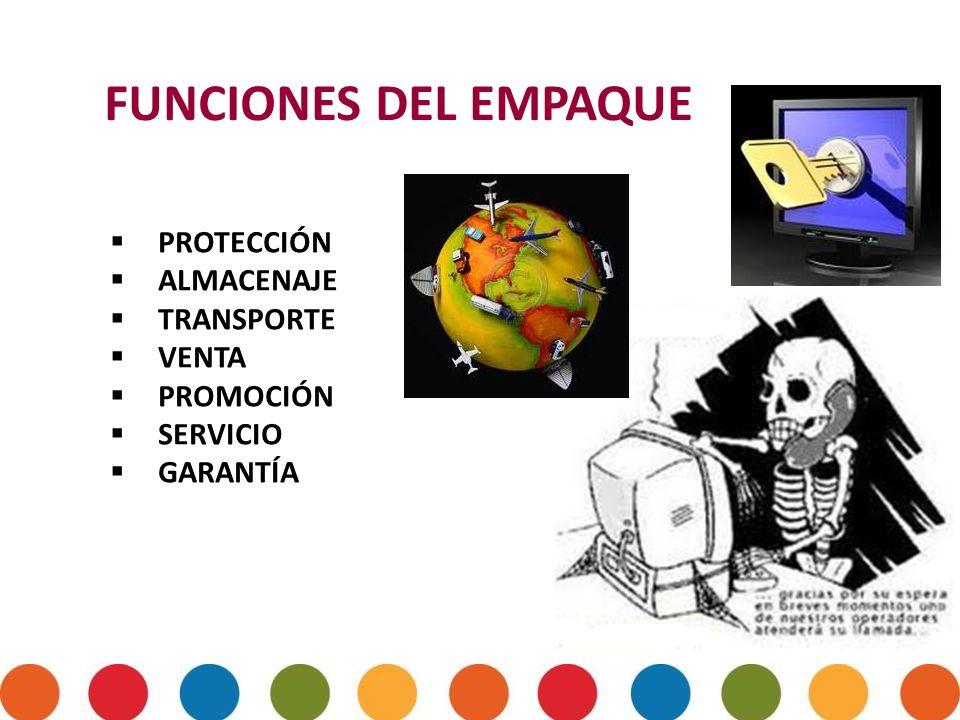 FUNCIONES DEL EMPAQUE PROTECCIÓN ALMACENAJE TRANSPORTE VENTA PROMOCIÓN